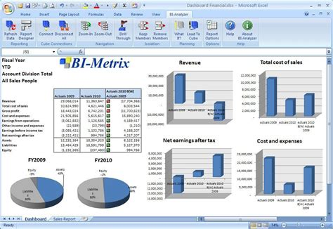 business intelligence excel templates photo sle financial analysis report images