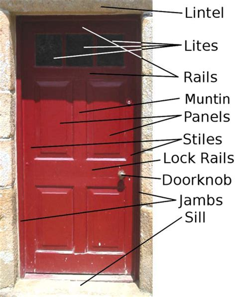 Door And Latches Reference Guide Cast In Style Parts Of A Front Door