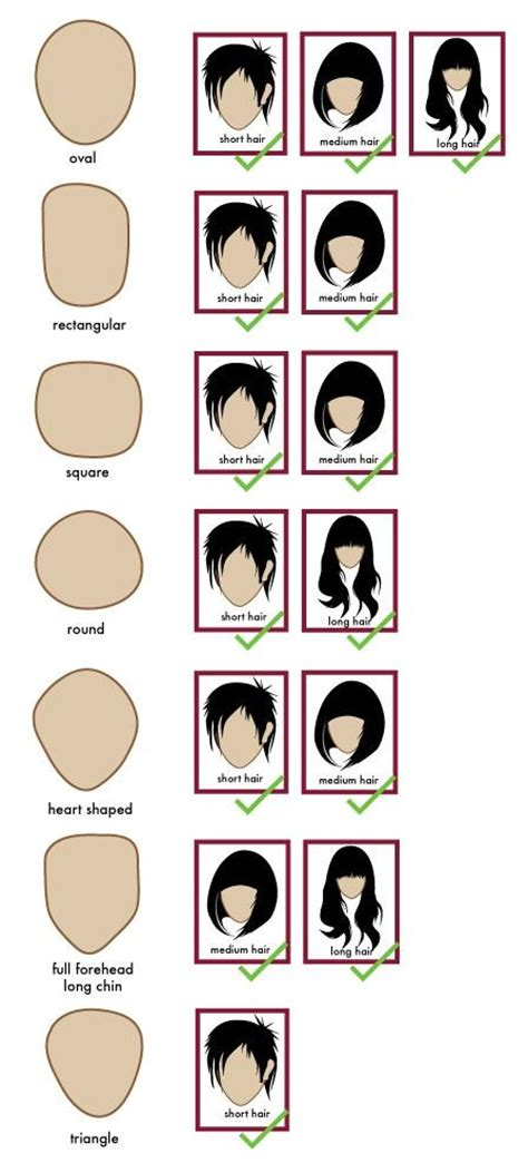 2 a rectangle face shapes pinterest face shapes best 25 face shape hairstyles ideas on pinterest hair