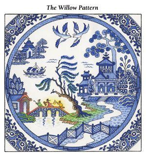 willow pattern story video 104 best images about weeping willow on pinterest