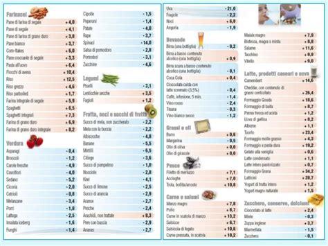 alimenti privi di scorie elenco equilibrio acido base