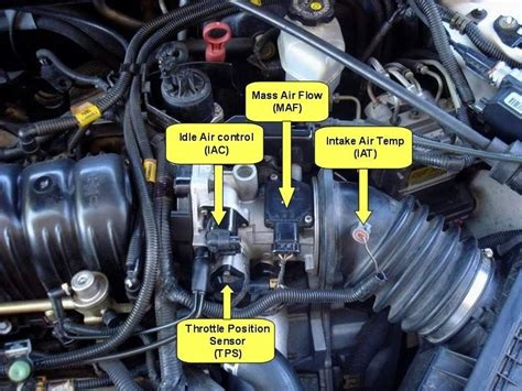 cleaning  idle air control iac gm  service tips techniques  advice facebook
