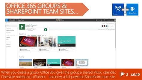 Rh Office Team by Helping Organizations Users Decide When To Use What In