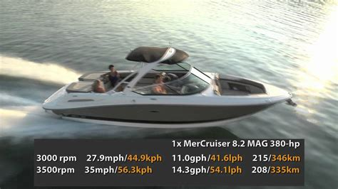 sea ray boat test videos sea ray 270 slx 2011 sportboat review by boattest