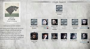 the gallery for gt house stark family tree