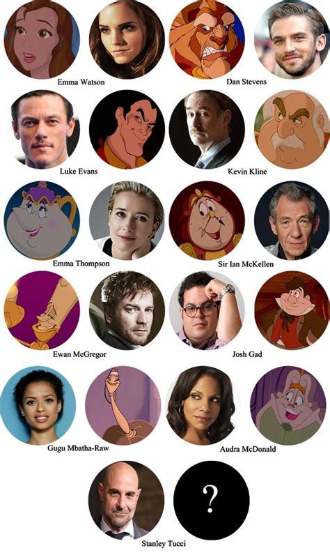 beauty and the beast cast disney s beauty and the beast 2017 cast beauty and the
