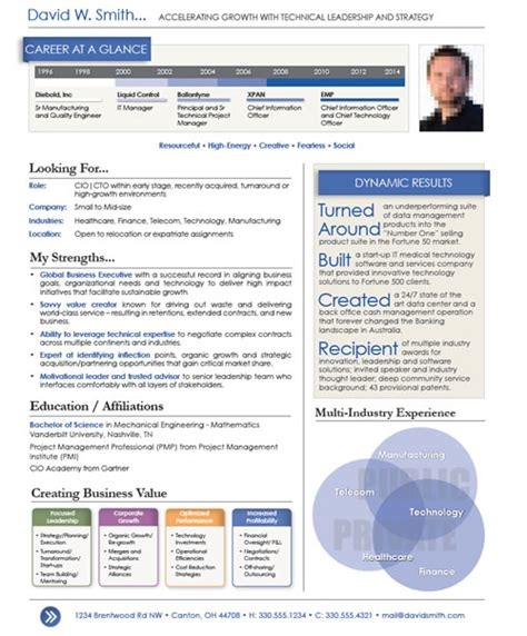 Job Resume Samples by Execunet Execunet