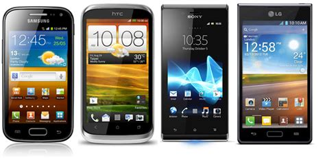 android smart phone htc wildfire s