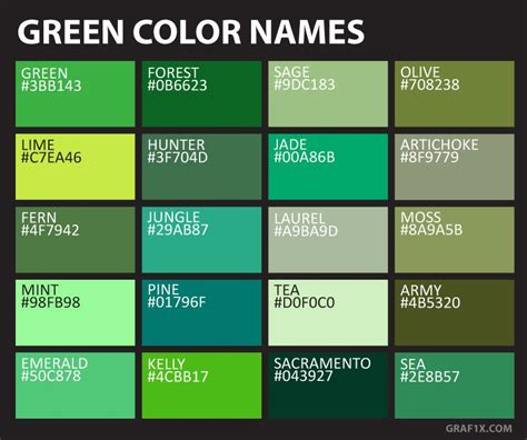 different green colors green color names ngo interior in 2019 paint color
