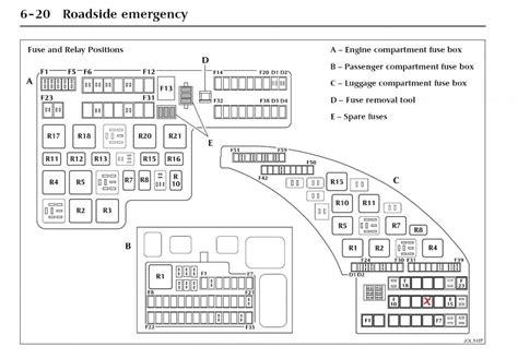 2004 jaguar xj8 fuse box diagram fuse box and wiring diagram