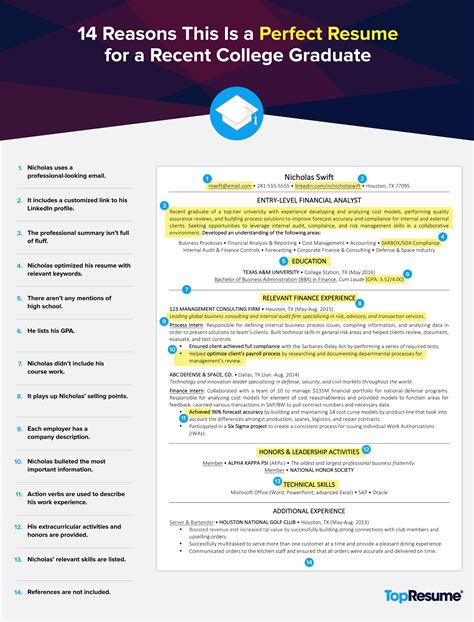 sample resume of a college student resume template for recent