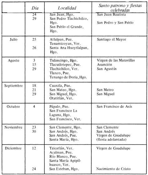calendario mexicano con nombres calendario mexicano 2016 new calendar template site