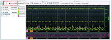 lpddr4 layout guide logic analyzer software does compliance violation tests