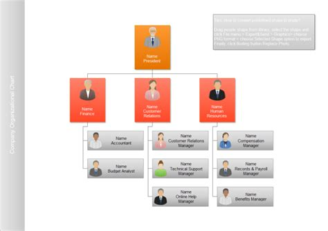 free organizational chart maker infographic ideas 187 infographic org chart best free