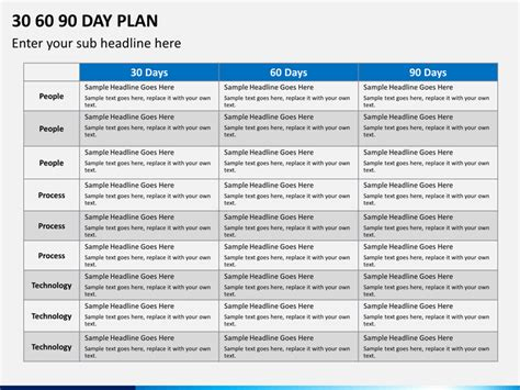 free 90 day plan template for new 30 60 90 day plan powerpoint template sketchbubble