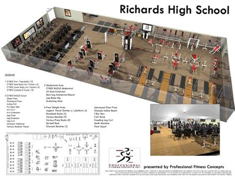 Gym Layout top gym decor commercial gym design gym layout gym