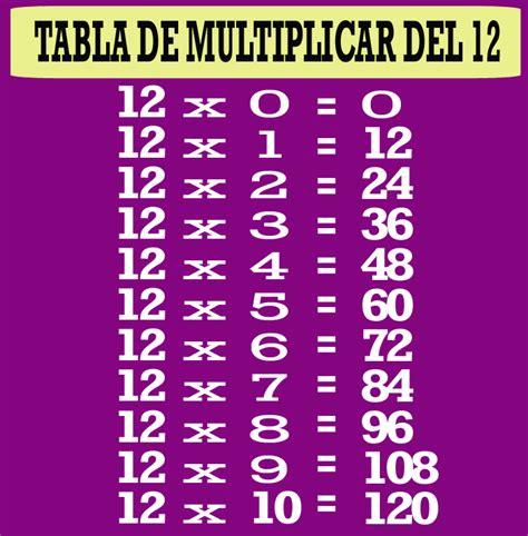 tablas de multiplicar del 1 al 12 las tablas del 12 related keywords las tablas del 12