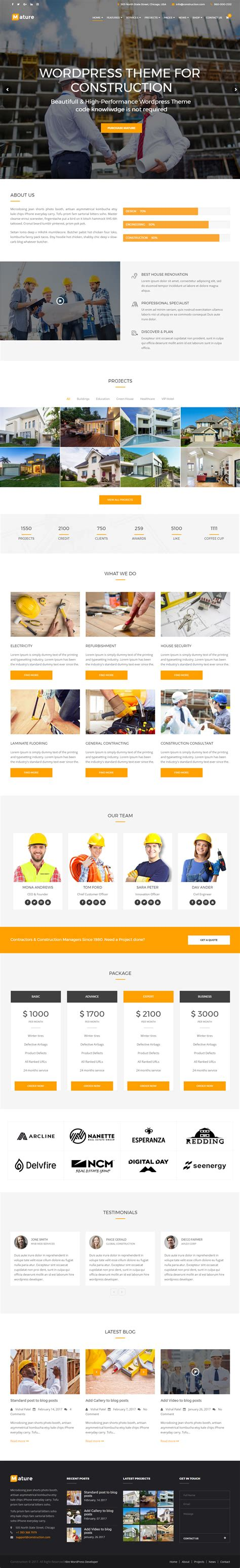construction premium responsive construction business
