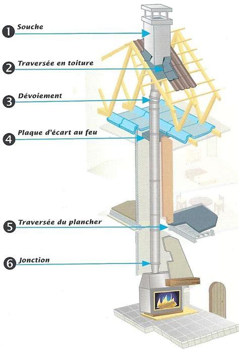 schema conduit cheminee annexes de toiture fumisterie et normes afnor