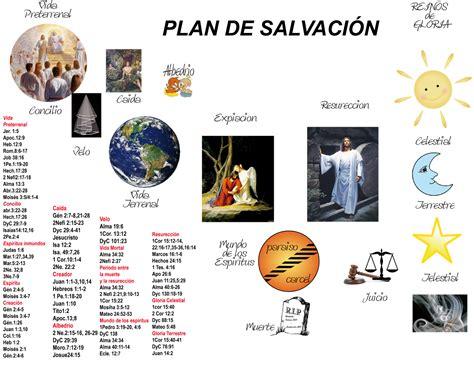 Imagenes Plan De Salvacion Sud | the gallery for gt blank family crest printable