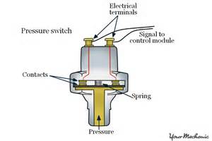 how to replace a transmission pressure switch yourmechanic advice