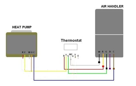rheem thermostat wiring diagram rheem heat thermostat wiring diagram wiring diagram and schematic diagram images