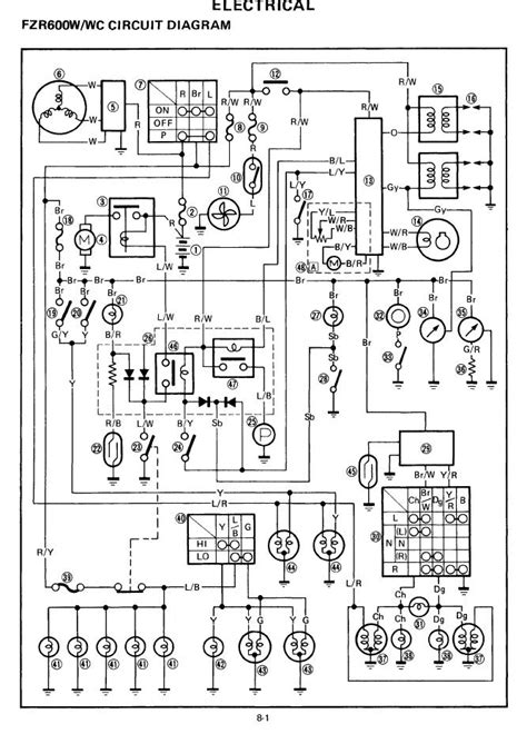 wiring diagram needed   yamaha fzr genesis
