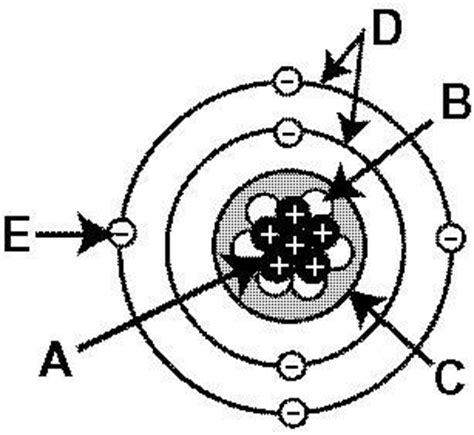blank atom diagram 8th grade science study guide 2013 14 dreyer