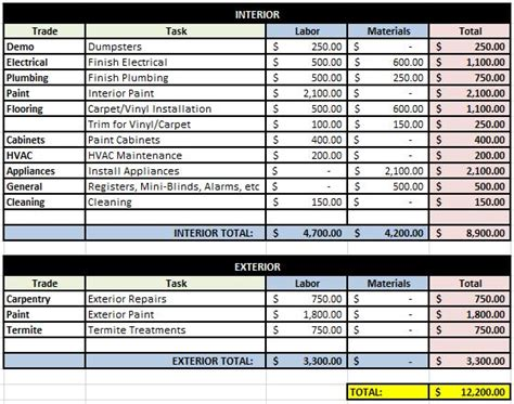 House 20 Preliminary Budget House Flipping Spreadsheet Template