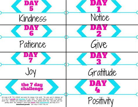 be the change challenge day 7 day be the change family challenge the ot toolbox