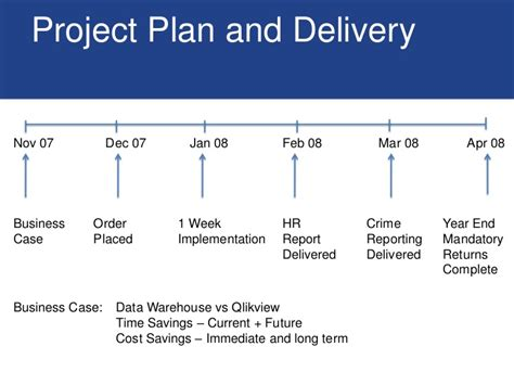 Qlikview In Public Sector Qlikview Project Plan Template