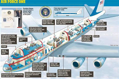 floor plan of air force one 10 most interesting facts about air force one plane