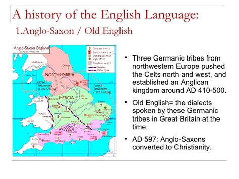 origin of the the history of the language