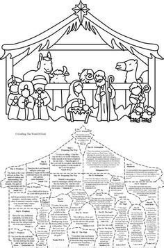 nativity card template word make your own fireplace all you need poster board