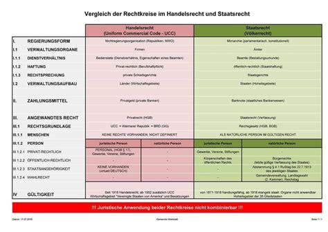 deutsches sportabzeichen tabelle deutsches lehrgut berg