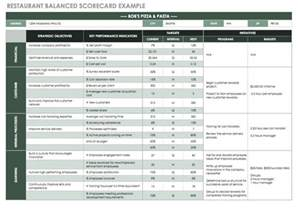 balanced scorecard template balanced scorecard exles and templates smartsheet