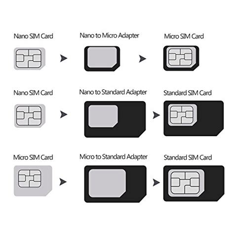 Produk New Nano Tech Precision Cut Alumunium Sim Card Adapter aerb sim card cutter with nano micro nano standard micro standard sim adapters for cellphones