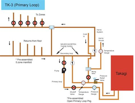 schematic of heating system water mixing valve get