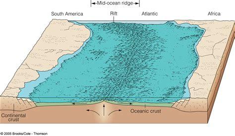 earthquake atlantica oceanography