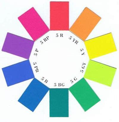 munsell color wheel the munsell color wheel hue showing 10 colors around a