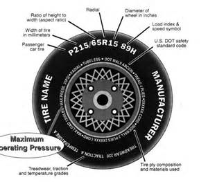 Car Tires Guide Tire Sizes Guide
