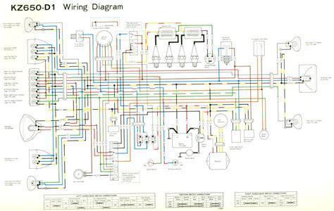 Kawasaki Kl250 Wiring Diagram Wiring Library