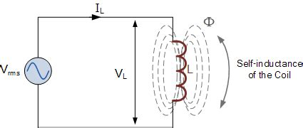 inductors in ac current inductive reactance reactance of an inductor