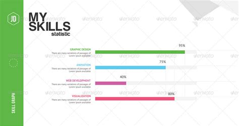 Resume Skills Bar Chart The Ultimate Creative Pocket Resume By Jblinteractive Graphicriver