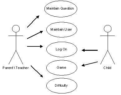Pengantar Bisnis By Amazone Store file use diagram v1 jpg