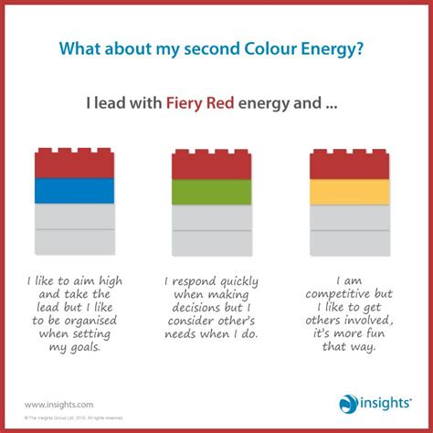 is the color of my energy 149 best images about insights discovery on