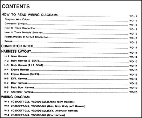 nissan wiring diagram color abbreviations nissan wirning