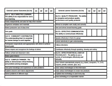 progress report card template pre kindergarten report