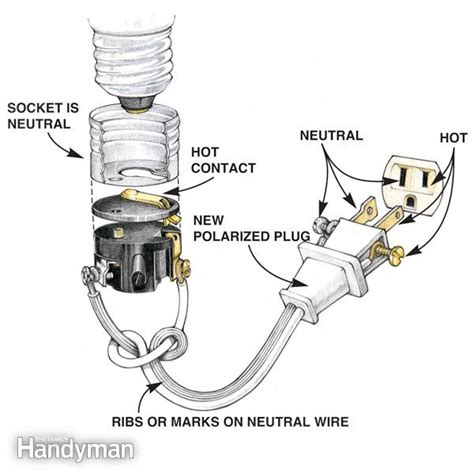 light bulb socket wiring diagram wiring diagram and