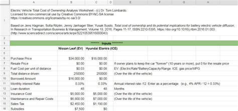 electric vehicle  internal combustion engine vehicle  total cost  ownership analysis